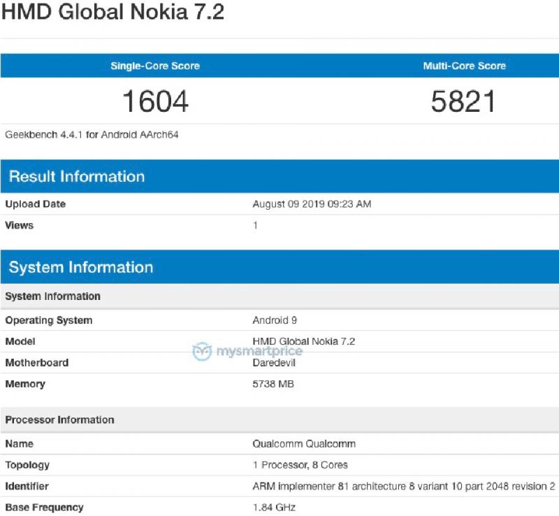 Nokia 7.2 được phát hiện trên Geekbench với chipset 8 nhân, 6GB RAM và chạy Android Pie