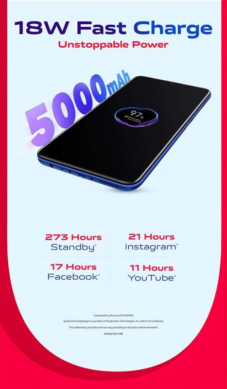 Hình ảnh teaser xác nhận Vivo U20 sẽ có pin 5,000 mAh, sạc nhanh 18W