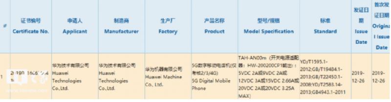 Huawei Mate Xs sắp ra mắt được chứng nhận bởi cơ quan 3C