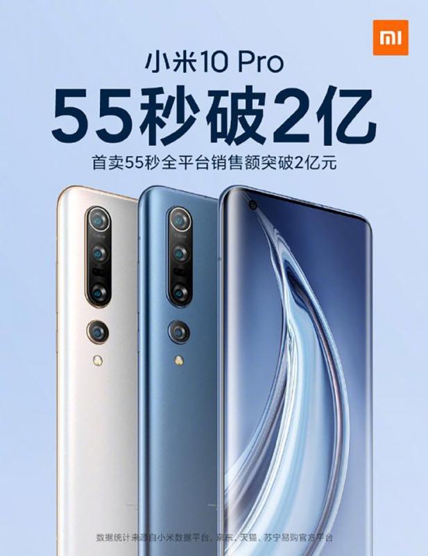 Xiaomi Mi 10 được bán hết chỉ sau 55 giây trong đợt mở bán thứ hai