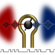 Coherent Information Exchange Between Magnons And Microwave Photons 777x444 2 2