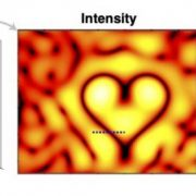 Heart Shaped Phase Singularity Sheet 777x267 2 2