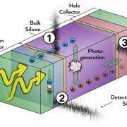 Silicon Heterojunction Solar Cells 777x469 1 2