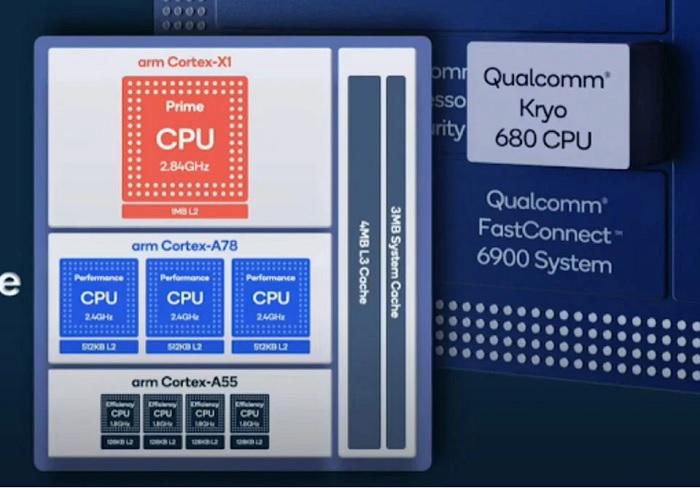 So sánh Exynos 1080 với Snapdragon 888 về hiệu năng CPU