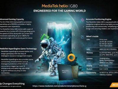 Chip Mediatek 6