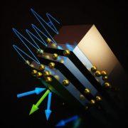 Milli Electronvolt Inelastic X Ray Scattering 777x518 1 2