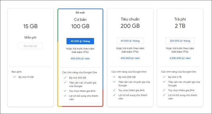 Dịch vụ của Google One gồm 5 mức dung lượng bộ nhớ với chi phí khác nhau