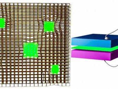 Light Emitting Diodes Made From Perovskite Nanocrystals 777x354 1 2
