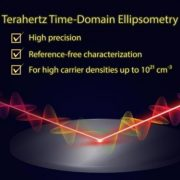 Terahertz Time Domain Ellipsometry 777x375 1 2